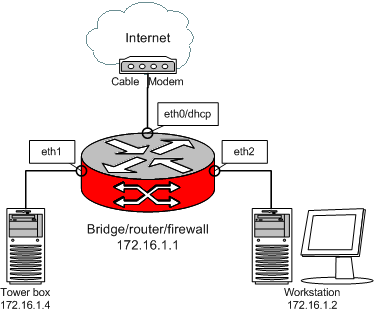 ebtables/iptables interaction on a Linux-based bridge